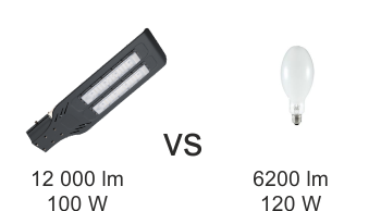 LED Street Lighting 7